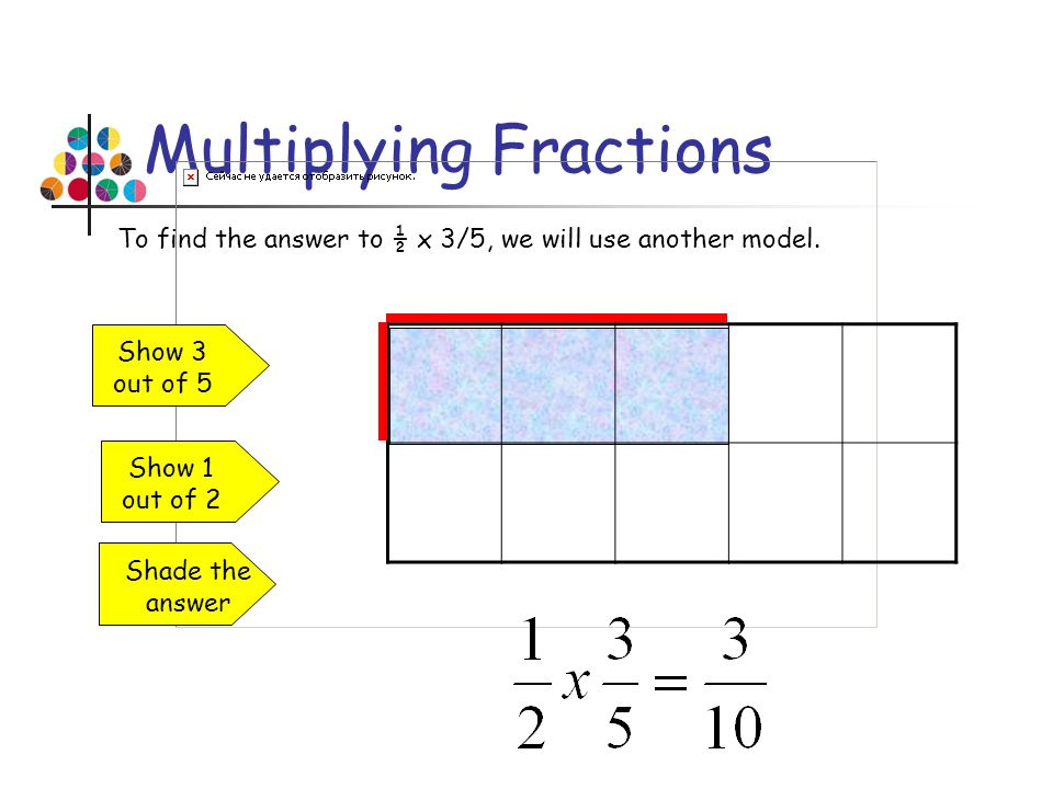Multiplying Fractions To find the answer to ½ x 3/5, we will use another model. Show 3 out of 5 Show 1 out of 2 Shade the answer