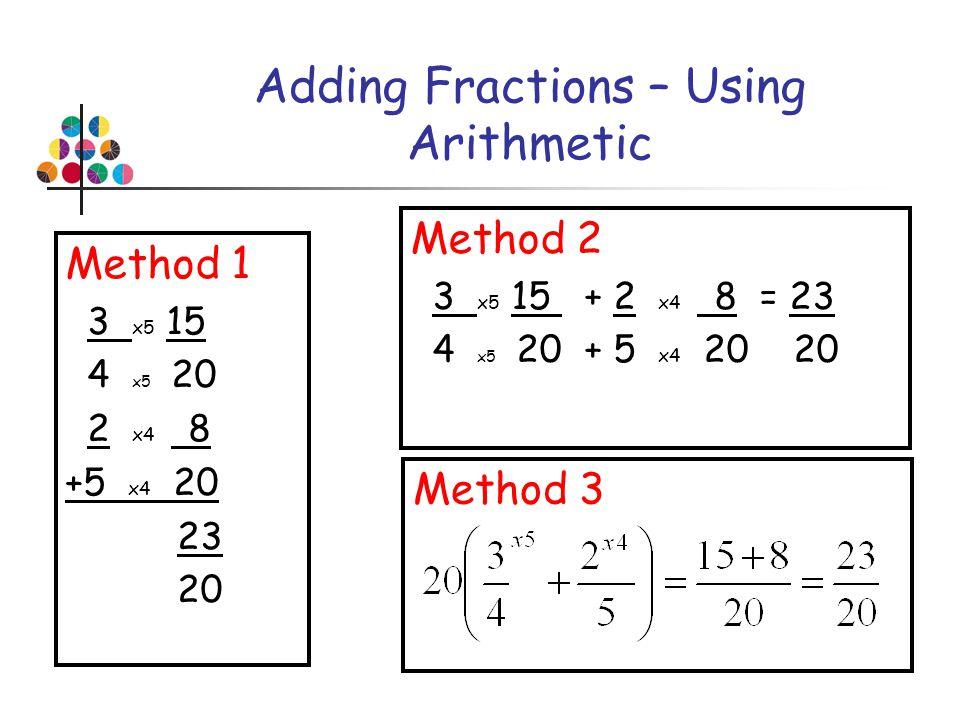 Adding Fractions – Using Arithmetic Method 1 3 x5 15 4 x5 20 2 x4 8 +5 x4 20 23 20 Method 2 3 x5 15 + 2 x4 8 = 23 4 x5 20 + 5 x4 20 20 Method 3