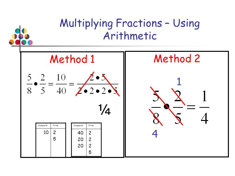 Multiplying Fractions – Using Arithmetic Method 1 CompositePrime 102525 CompositePrime 40 20 22252225 ¼ Method 2 1 4