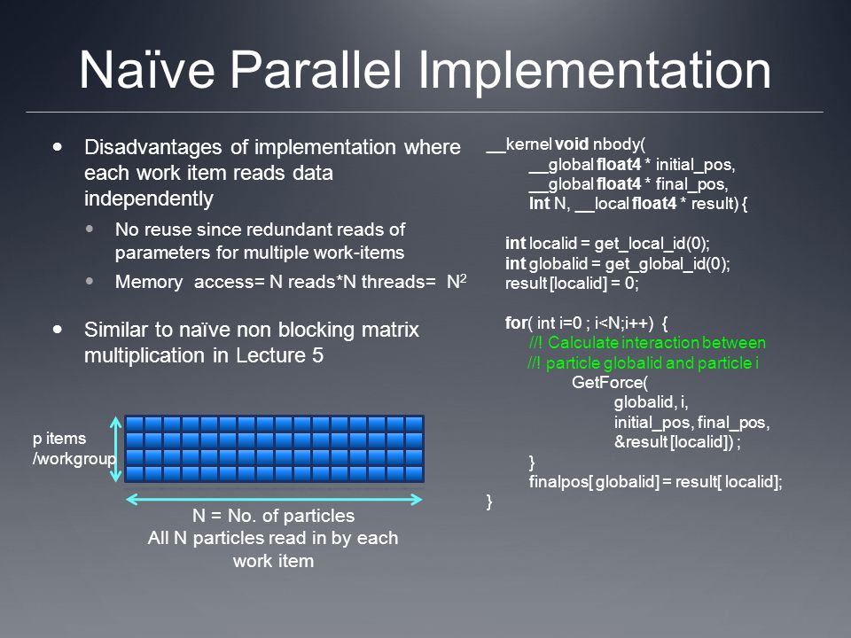 Naïve Parallel Implementation Disadvantages of implementation where each work item reads data independently No reuse since redundant reads of paramete