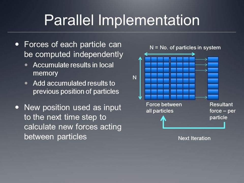 Naïve Parallel Implementation Disadvantages of implementation where each work item reads data independently No reuse since redundant reads of parameters for multiple work-items Memory access= N reads*N threads= N 2 Similar to naïve non blocking matrix multiplication in Lecture 5 __kernel void nbody( __global float4 * initial_pos, __global float4 * final_pos, Int N, __local float4 * result) { int localid = get_local_id(0); int globalid = get_global_id(0); result [localid] = 0; for( int i=0 ; i<N;i++) { //.