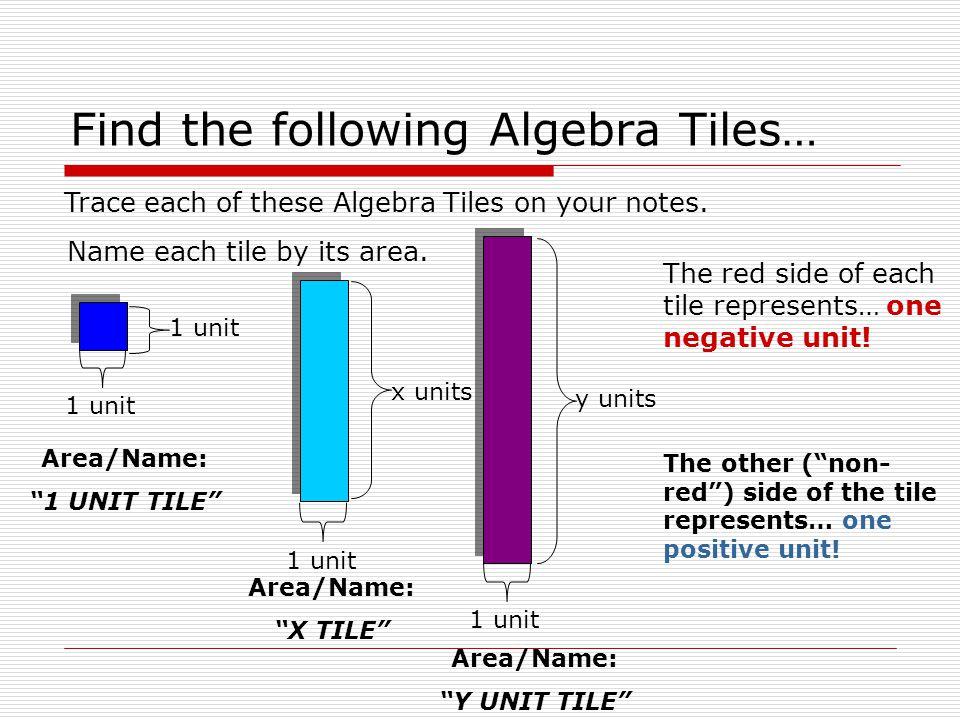 Find the following Algebra Tiles… Trace each of these Algebra Tiles on your notes.