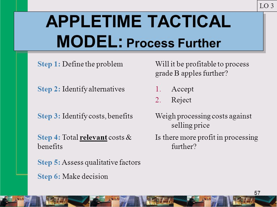57 APPLETIME TACTICAL MODEL: Process Further LO 3 Step 1: Define the problemWill it be profitable to process grade B apples further.