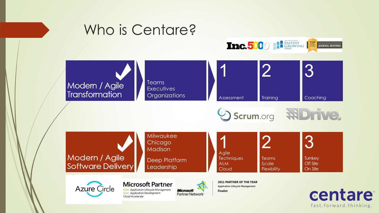 Who is Centare? Modern / Agile Transformation Modern / Agile Software Delivery