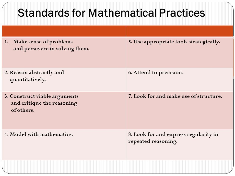 Planning Lessons with the Standards for Mathematical Practice # 28