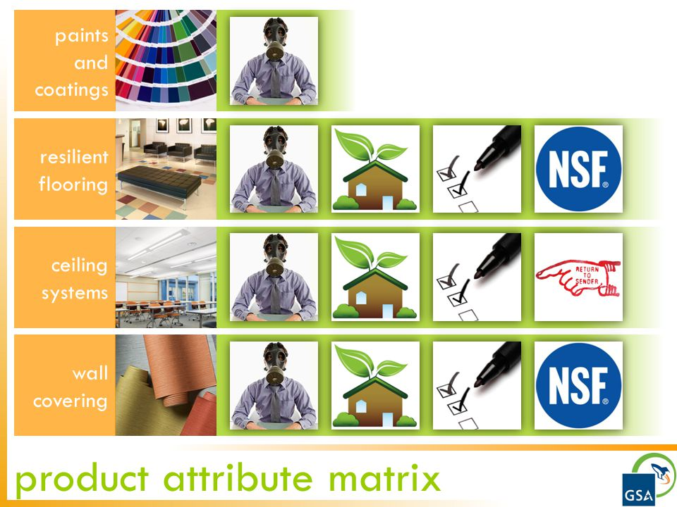 product attribute matrix paints and coatings resilient flooring ceiling systems wall covering