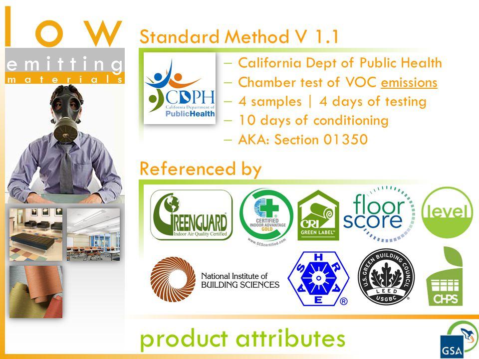 low emitting materials Standard Method V 1.1 California Dept of Public Health Chamber test of VOC emissions 4 samples | 4 days of testing 10 days of c