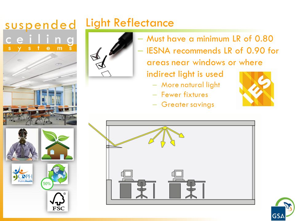 suspended ceiling systems 50% Must have a minimum LR of 0.80 IESNA recommends LR of 0.90 for areas near windows or where indirect light is used More natural light Fewer fixtures Greater savings Light Reflectance Suspended Ceiling Systems