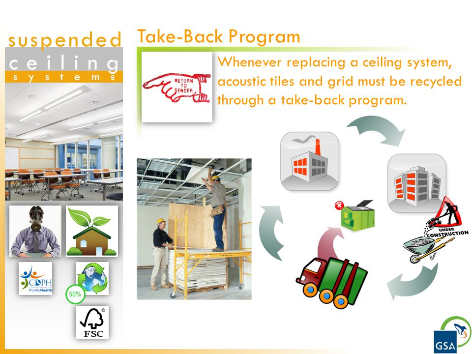 suspended ceiling systems 50% Take-Back Program Whenever replacing a ceiling system, acoustic tiles and grid must be recycled through a take-back program.