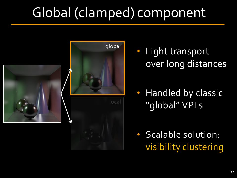Light transport over long distances Handled by classic global VPLs Scalable solution: visibility clustering 12 Global (clamped) component local global