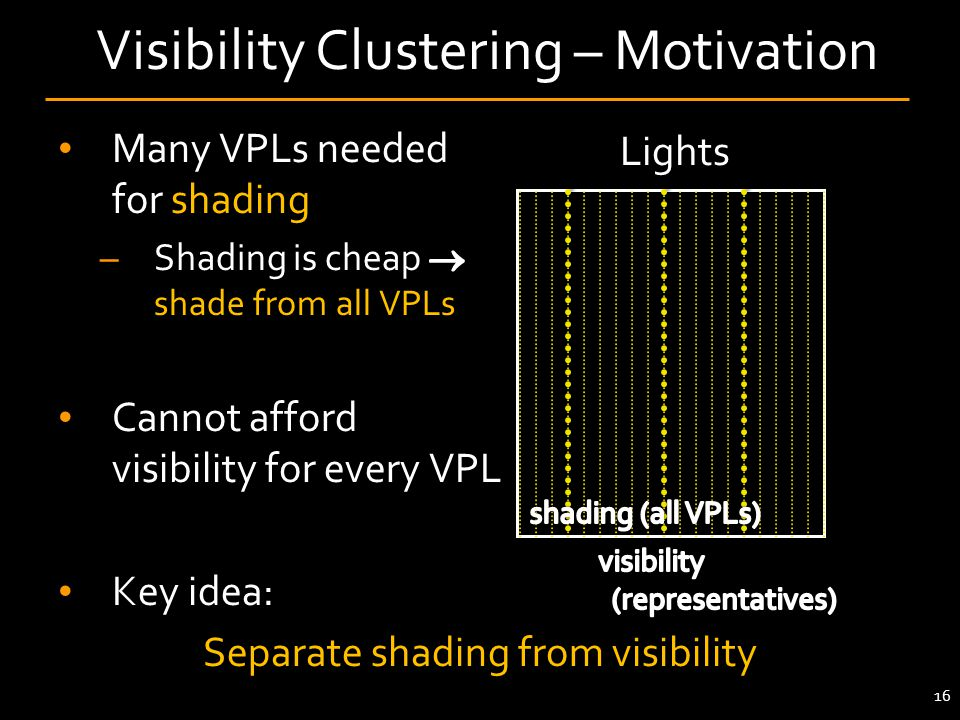 17 Global solution overview Row sampling Global solution (clamped) Global VPL tracing shading Reduced matrix visibility Visibility clustering Render lights with reps visibility