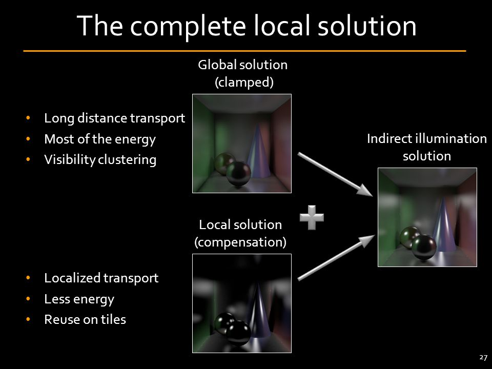27 The complete local solution Local solution (compensation) Global solution (clamped) Indirect illumination solution Localized transport Less energy Reuse on tiles Long distance transport Most of the energy Visibility clustering