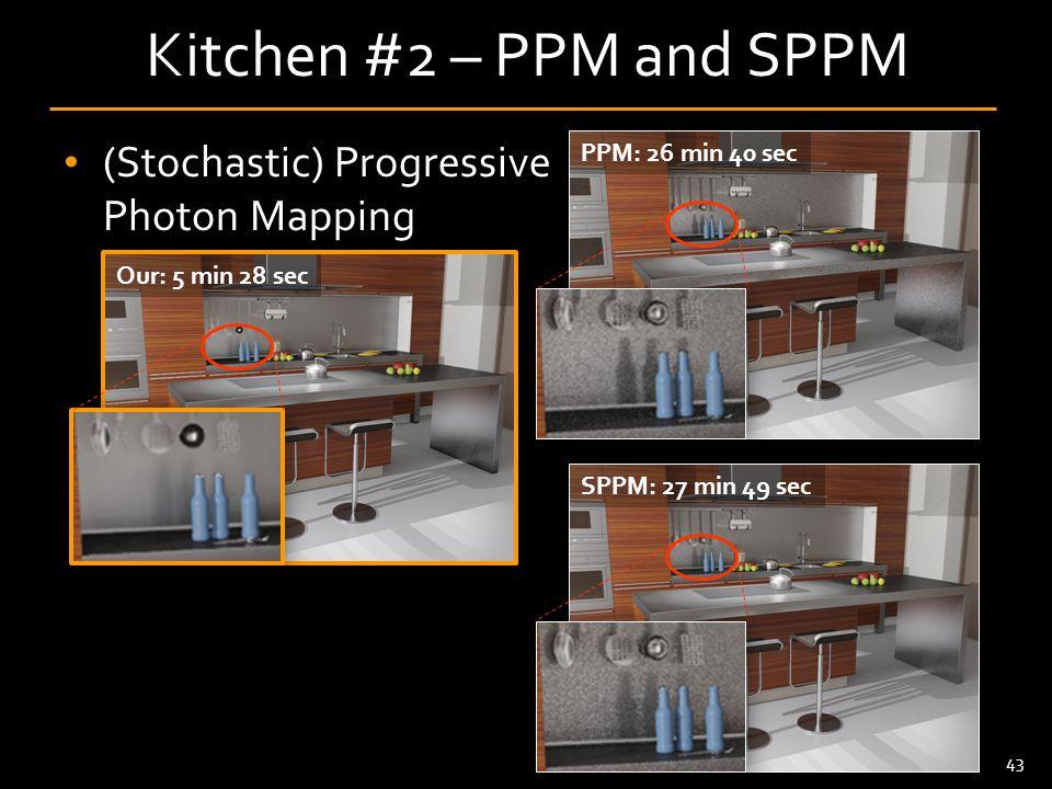 43 Kitchen #2 – PPM and SPPM (Stochastic) Progressive Photon Mapping PPM: 26 min 40 sec Our: 5 min 28 sec SPPM: 27 min 49 sec