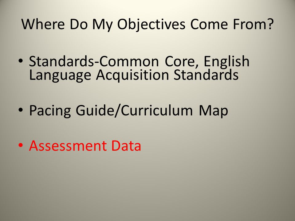 Where Do My Objectives Come From? Standards-Common Core, English Language Acquisition Standards Pacing Guide/Curriculum Map Assessment Data