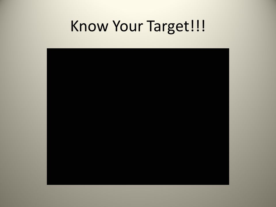 Know Your Target!!!