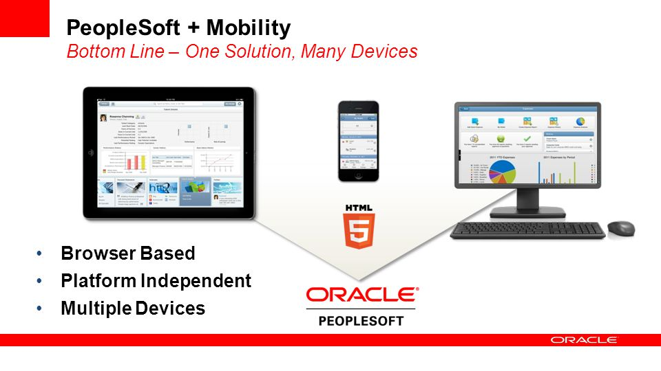 Browser Based Platform Independent Multiple Devices PeopleSoft + Mobility Bottom Line – One Solution, Many Devices