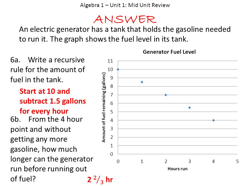 6a.Write a recursive rule for the amount of fuel in the tank.