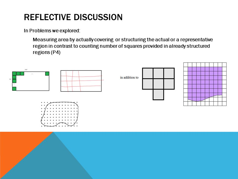 REFLECTIVE DISCUSSION In Problems we explored: Measuring area by actually covering or structuring the actual or a representative region in contrast to counting number of squares provided in already structured regions (P4)
