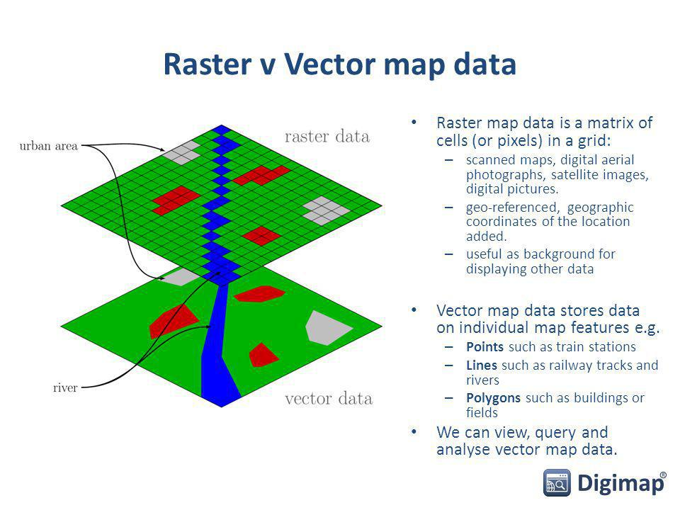 Raster v Vector map data Raster map data is a matrix of cells (or pixels) in a grid: – scanned maps, digital aerial photographs, satellite images, digital pictures.