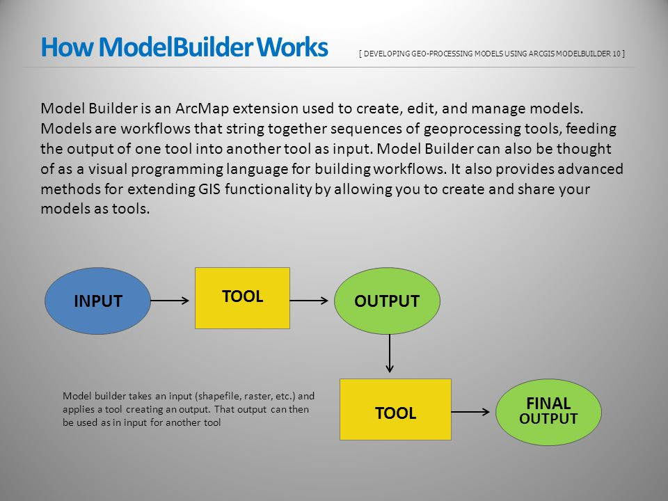 How ModelBuilder Works [ DEVELOPING GEO-PROCESSING MODELS USING ARCGIS MODELBUILDER 10 ] Model Builder is an ArcMap extension used to create, edit, and manage models.