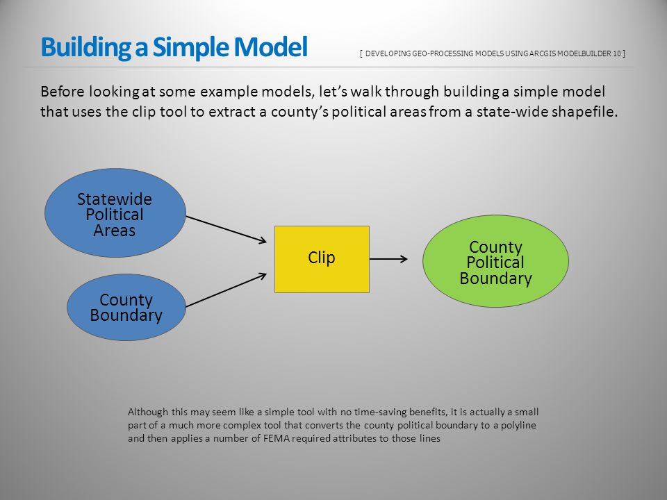 Building a Simple Model [ DEVELOPING GEO-PROCESSING MODELS USING ARCGIS MODELBUILDER 10 ] Before looking at some example models, lets walk through building a simple model that uses the clip tool to extract a countys political areas from a state-wide shapefile.