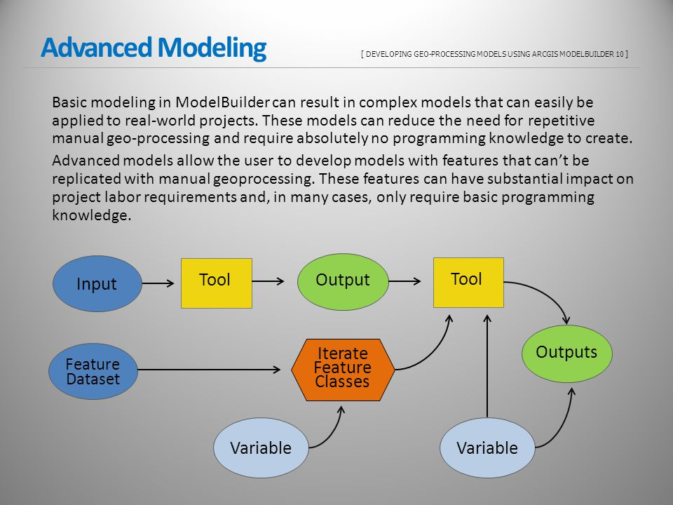 Advanced Modeling [ DEVELOPING GEO-PROCESSING MODELS USING ARCGIS MODELBUILDER 10 ] Basic modeling in ModelBuilder can result in complex models that can easily be applied to real-world projects.