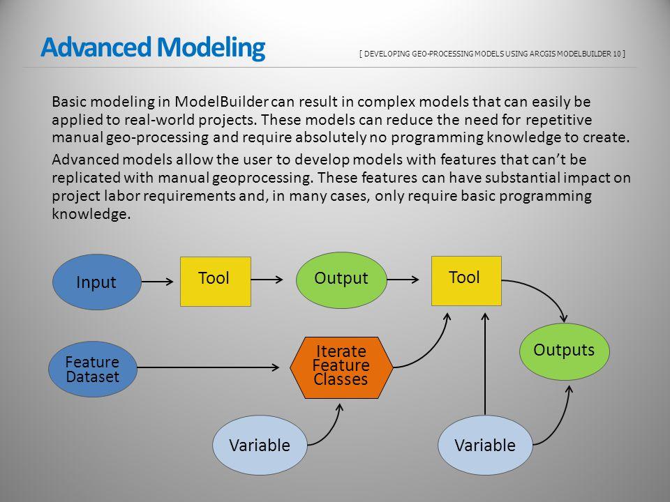 Advanced Modeling [ DEVELOPING GEO-PROCESSING MODELS USING ARCGIS MODELBUILDER 10 ] Basic modeling in ModelBuilder can result in complex models that c