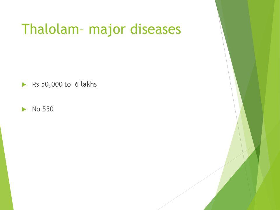 Thalolam– major diseases Rs 50,000 to 6 lakhs No 550