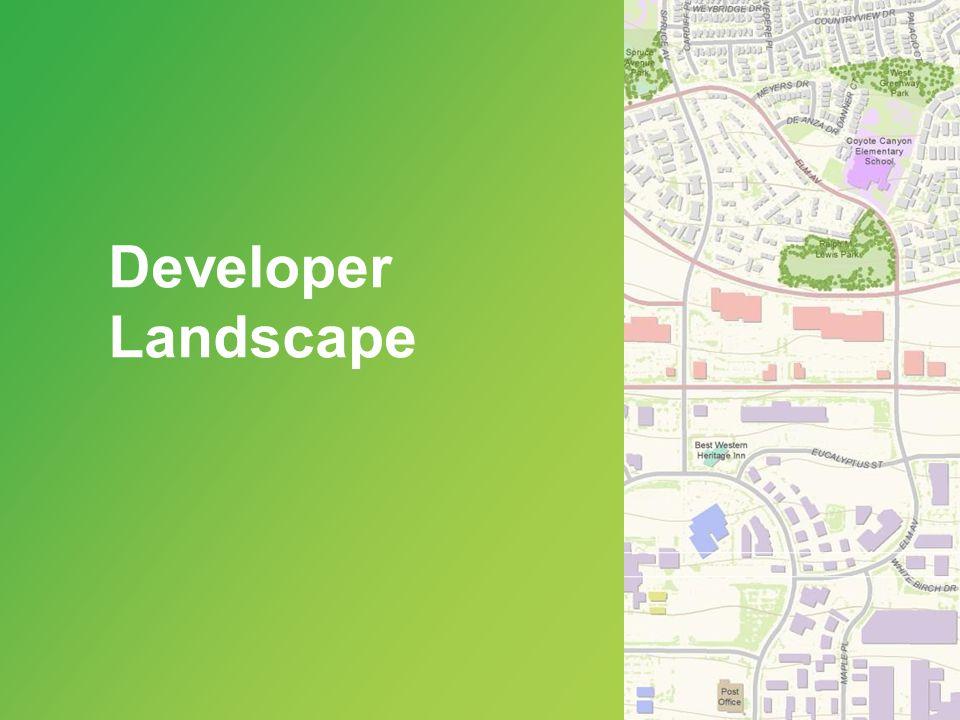 Developer Landscape