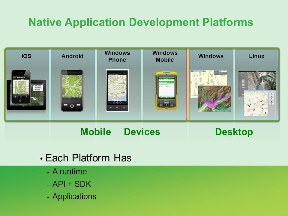 Native Application Development Platforms Each Platform Has - A runtime - API + SDK - Applications iOSAndroid Windows Phone Windows Mobile WindowsLinux MobileDesktopDevices