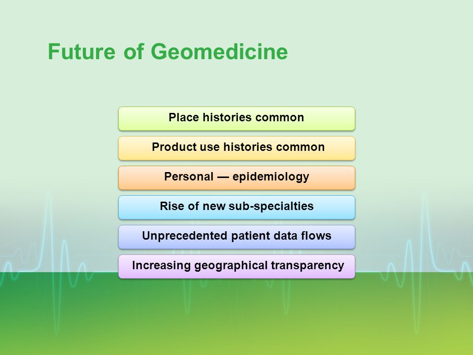 Future of Geomedicine Place histories common Product use histories common Personal epidemiology Rise of new sub-specialties Unprecedented patient data flows Increasing geographical transparency