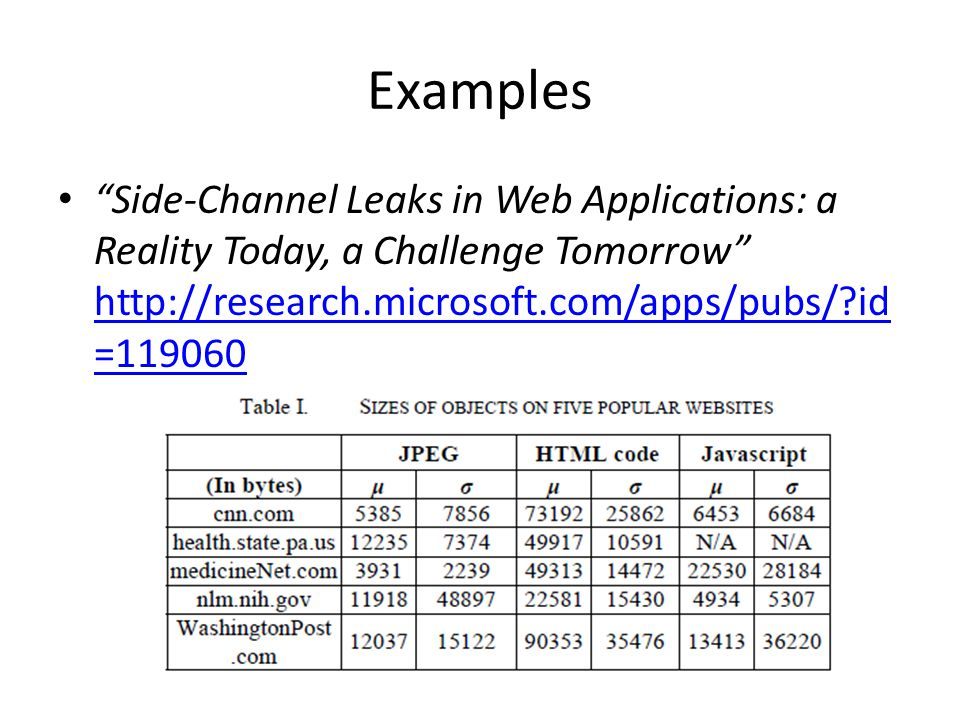 Examples Side-Channel Leaks in Web Applications: a Reality Today, a Challenge Tomorrow http://research.microsoft.com/apps/pubs/?id =119060 http://rese