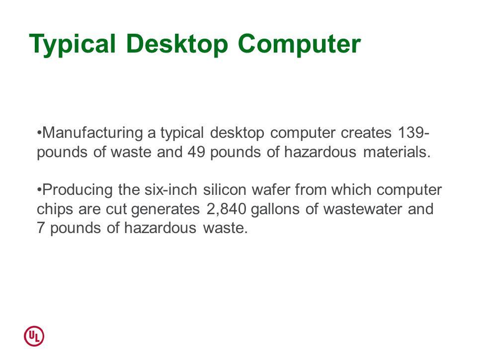 Typical Desktop Computer Manufacturing a typical desktop computer creates 139- pounds of waste and 49 pounds of hazardous materials.