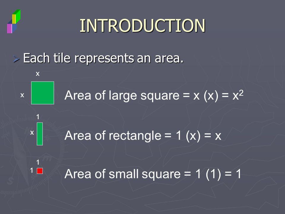 INTRODUCTION Each tile represents an area. Each tile represents an area. x x Area of large square = x (x) = x 2 x Area of rectangle = 1 (x) = x Area o