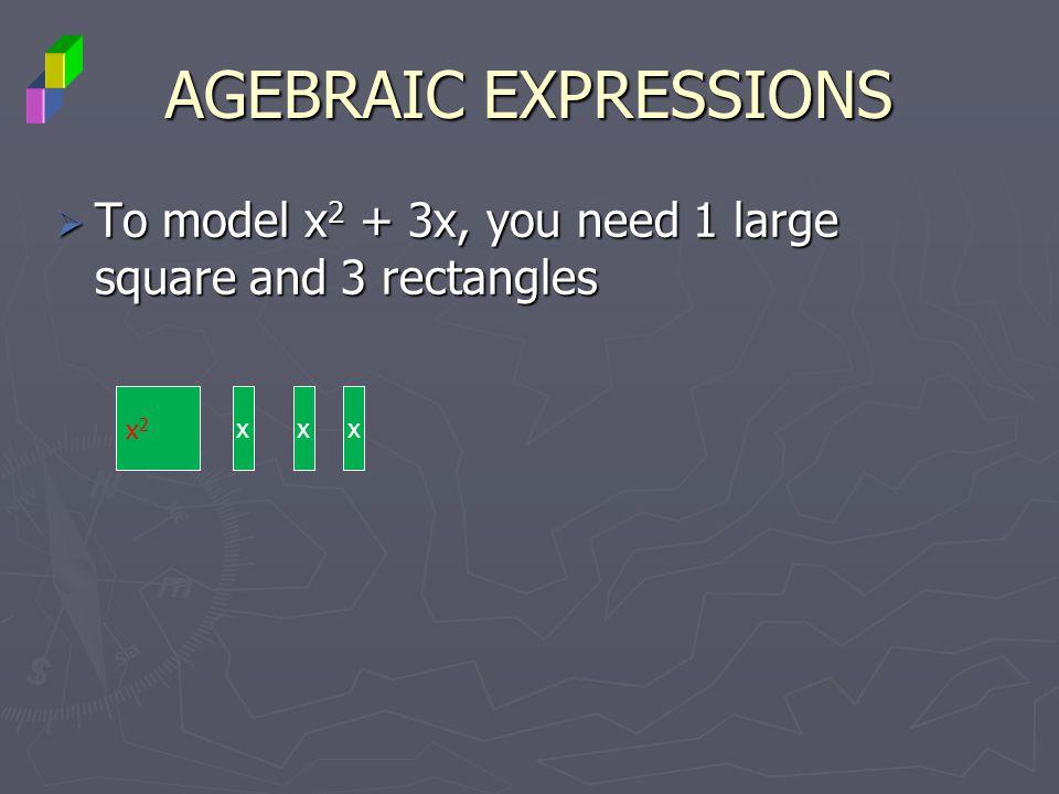AGEBRAIC EXPRESSIONS To model x 2 + 3x, you need 1 large square and 3 rectangles To model x 2 + 3x, you need 1 large square and 3 rectangles x2x2 xxx