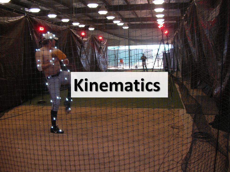 1.1 Kinematical invariants t1t1 t2t2 t 4 s4s4 s s 12 s 123 2 n – 2 = 5 production amplitude t 3 s3s3 s2s2 s1s1 ½ (n 2 -3n) Mandelstam invariants