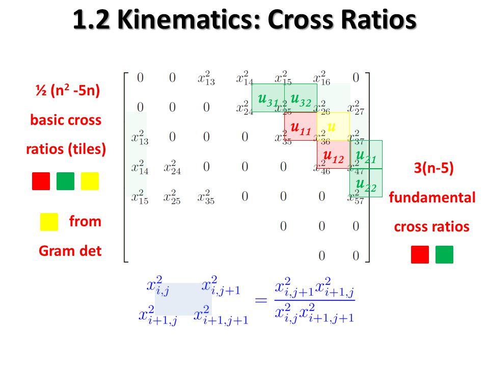 1.3 Kinematics: Multi-Regge Limit -t i << s i x ij s i-1..s j-3 small large larger