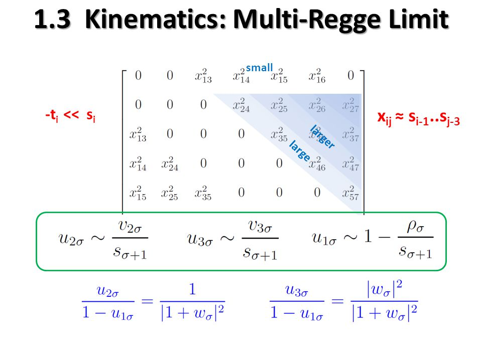 1.4 Multi-Regge Regions 2 n-4 regions depending on the sign of k i0 = E i u 2σ > 0 u 3σ > 0 u 2σ < 0 u 3σ < 0 s 1 < 0 s 12 > 0 s 123 < 0 s 4 < 0 s 34 > 0 s 234 < 0 s 1 > 0 s 12 > 0 s 123 > 0 s 4 > 0 s 34 > 0 s 234 > 0