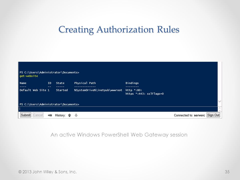 Creating Authorization Rules An active Windows PowerShell Web Gateway session © 2013 John Wiley & Sons, Inc.35