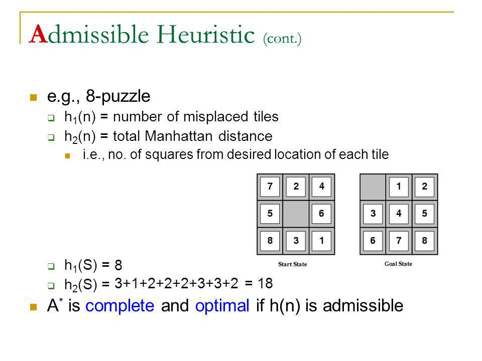 Admissible Heuristic (cont.) e.g., 8-puzzle h 1 (n) = number of misplaced tiles h 2 (n) = total Manhattan distance i.e., no. of squares from desired l