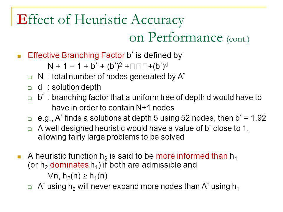 Effect of Heuristic Accuracy on Performance (cont.) Effective Branching Factor b * is defined by N + 1 = 1 + b * + (b * ) 2 + +(b * ) d N: total numbe