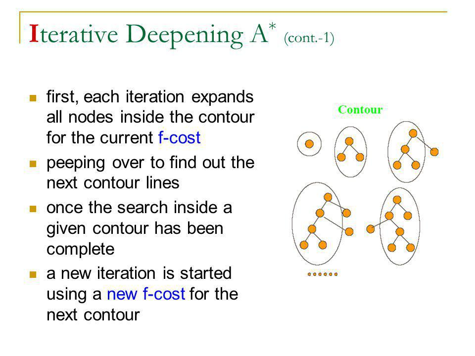 Iterative Deepening A * (cont.-1) first, each iteration expands all nodes inside the contour for the current f-cost peeping over to find out the next