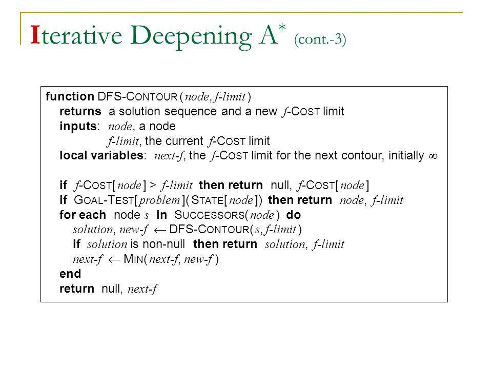 Iterative Deepening A * (cont.-3) function DFS-C ONTOUR ( node, f-limit ) returns a solution sequence and a new f -C OST limit inputs: node, a node f-