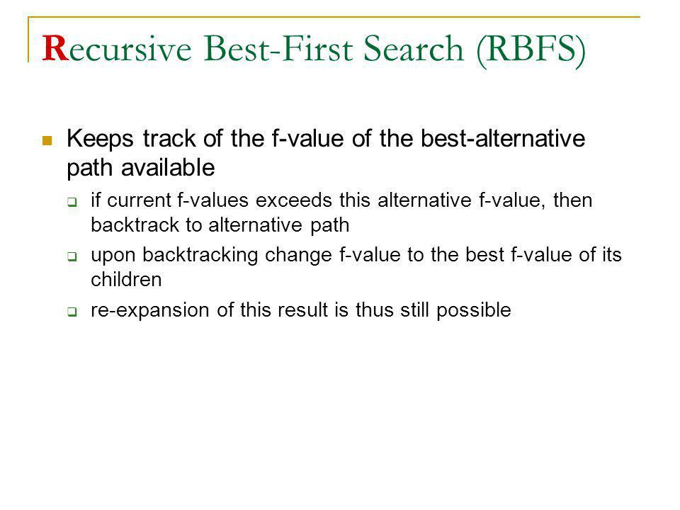 Recursive Best-First Search (RBFS) Keeps track of the f-value of the best-alternative path available if current f-values exceeds this alternative f-va