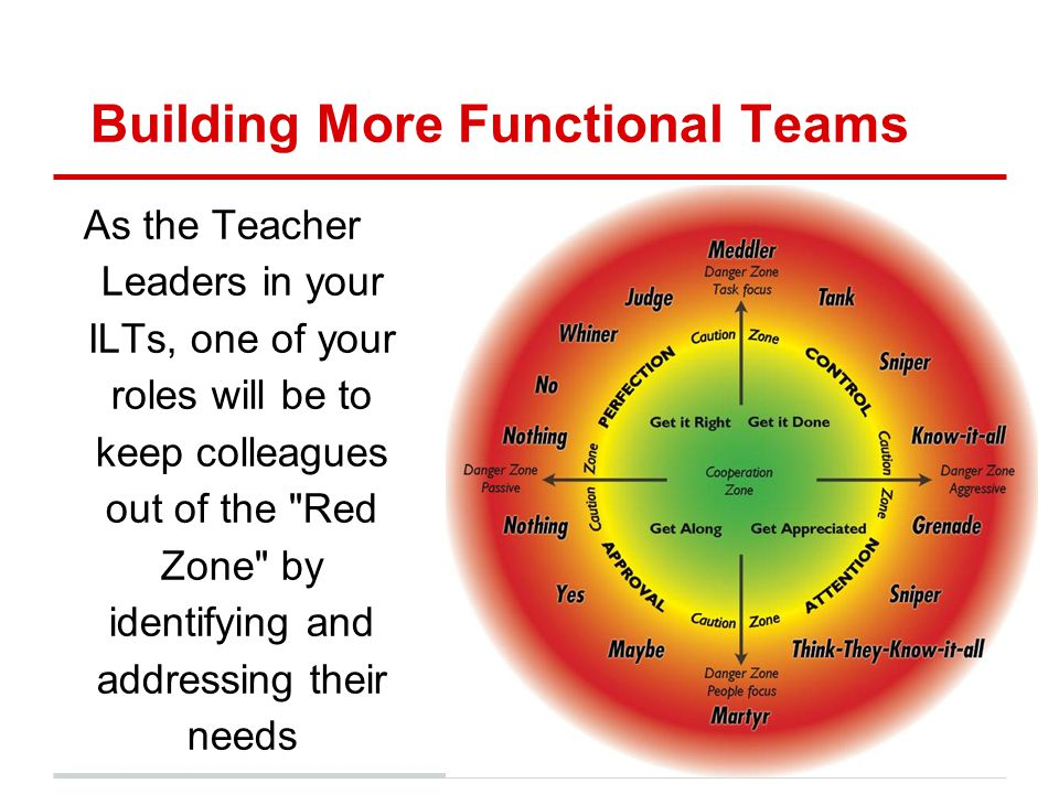 Building More Functional Teams As the Teacher Leaders in your ILTs, one of your roles will be to keep colleagues out of the