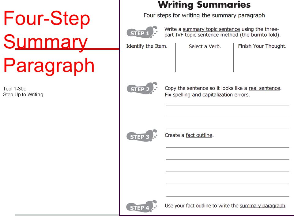 Four-Step Summary Paragraph Tool 1-30c Step Up to Writing