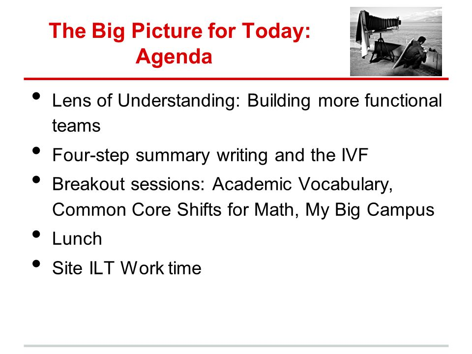 The Big Picture for Today: Agenda Lens of Understanding: Building more functional teams Four-step summary writing and the IVF Breakout sessions: Acade