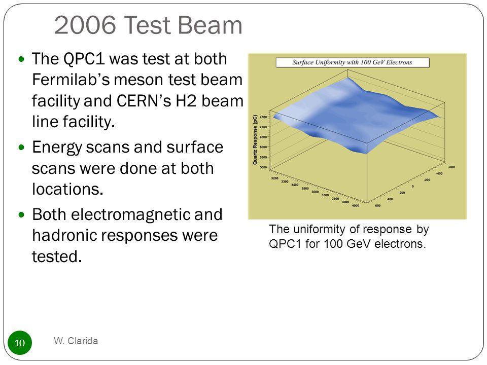 2006 Test Beam W.