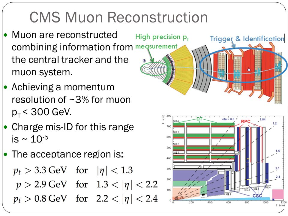 CMS Muon Reconstruction 16 Muon are reconstructed combining information from the central tracker and the muon system.