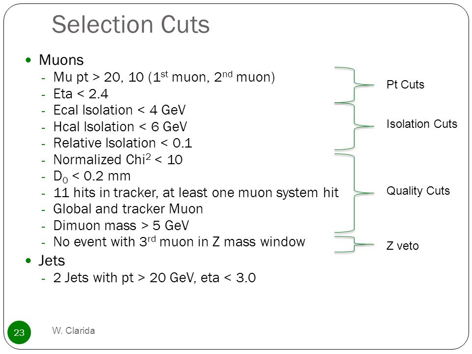 Selection Cuts Muons - Mu pt > 20, 10 (1 st muon, 2 nd muon) - Eta < 2.4 - Ecal Isolation < 4 GeV - Hcal Isolation < 6 GeV - Relative Isolation < 0.1 - Normalized Chi 2 < 10 - D 0 < 0.2 mm - 11 hits in tracker, at least one muon system hit - Global and tracker Muon - Dimuon mass > 5 GeV - No event with 3 rd muon in Z mass window Jets - 2 Jets with pt > 20 GeV, eta < 3.0 W.